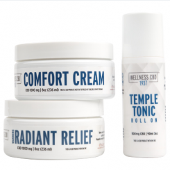 July's Must-Have CBD Products for Pain